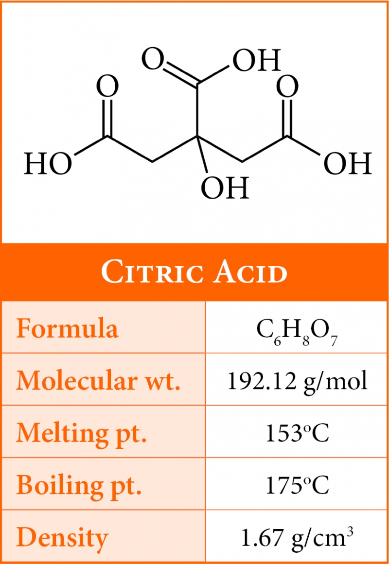 citric acid Have you ever read a food or supplement label, saw that it contained citric acid,  and wondered what the heck citric acid is though the name.