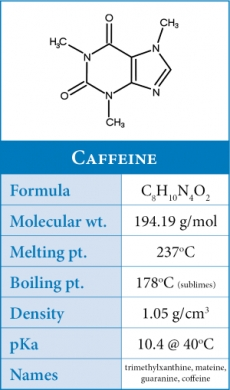Caffeine in Coffee