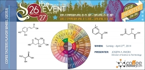 Flavor Wheel Presented at SCAA