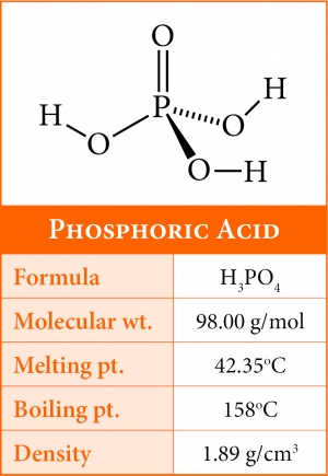 phosphoric acid in coffee