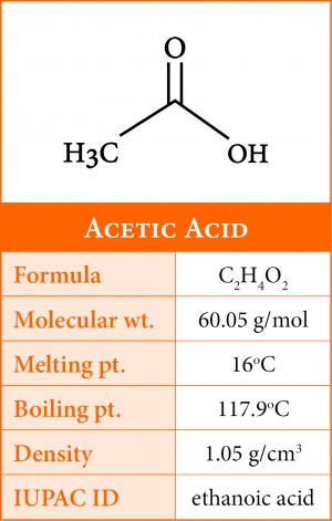 acetic acid in coffee